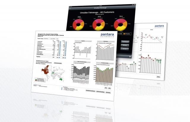 Nordrhein-Westfalen-Info.Net - Nordrhein-Westfalen Infos & Nordrhein-Westfalen Tipps | Cubeware Cockpit V6pro - Analyse, Planung, Reporting, Dashboarding und Mobile BI