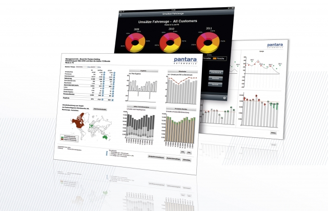 Duesseldorf-Info.de - Düsseldorf Infos & Düsseldorf Tipps | Cubeware Cockpit V6pro - Analyse, Planung, Reporting, Dashboarding und Mobile BI
