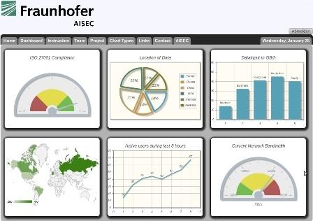 App News @ App-News.Info | Der Cloud-Leitstand bietet Cloud-Anbietern und Cloud-Nutzern umfassende Monitoring-Werkzeuge, um ihre Prozesse, Daten oder Anwendungen zu überwachen.
