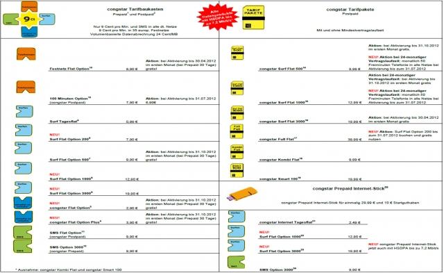 Duesseldorf-Info.de - Düsseldorf Infos & Düsseldorf Tipps | congstar_Übersicht_Mobilfunktarife