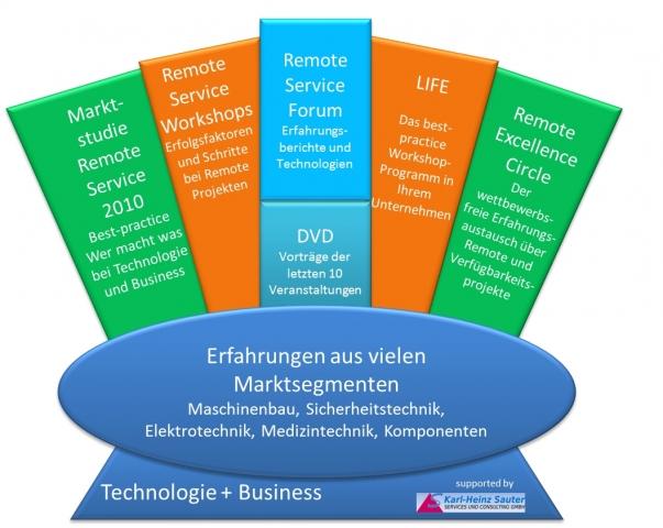Berlin-News.NET - Berlin Infos & Berlin Tipps | Remote Know-how