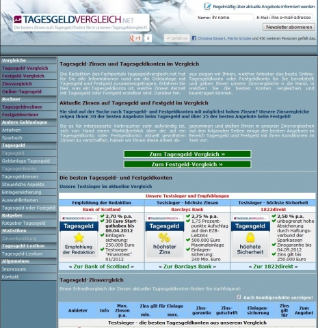Testberichte News & Testberichte Infos & Testberichte Tipps | Tagesgeldvergleich.net - Tagesgeld und Festgeld im Vergleich