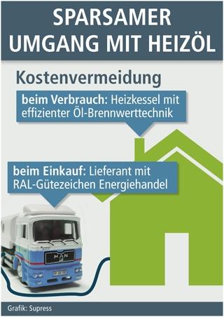 Duesseldorf-Info.de - Düsseldorf Infos & Düsseldorf Tipps | Grafik: Supress (No. 4663)