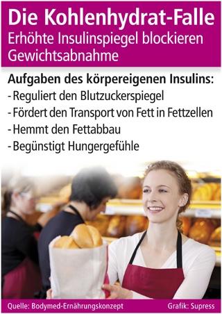 Nordrhein-Westfalen-Info.Net - Nordrhein-Westfalen Infos & Nordrhein-Westfalen Tipps | Grafik: Supress (No. 4665)