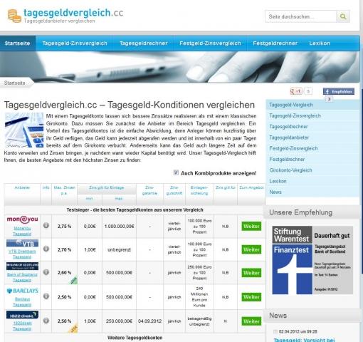 Einkauf-Shopping.de - Shopping Infos & Shopping Tipps | Tagesgeldvergleich.cc - kostenlose Tagesgeldkonten im Vergleich