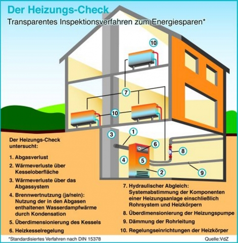 Technik-247.de - Technik Infos & Technik Tipps |