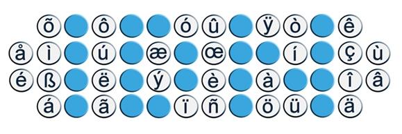 Frankreich-News.Net - Frankreich Infos & Frankreich Tipps | Fr-Domains: Sonderzeichen sind ab dem 3.Mai 2012 möglich