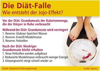 Duesseldorf-Info.de - Düsseldorf Infos & Düsseldorf Tipps | Grafik: Supress (No. 4685)
