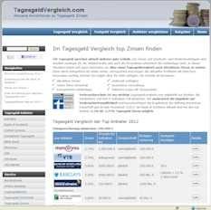 Frankfurt-News.Net - Frankfurt Infos & Frankfurt Tipps | Das Tagesgeldportal tagesgeldvergleich.com berichtet über die Zinsanpassung der 1822direkt