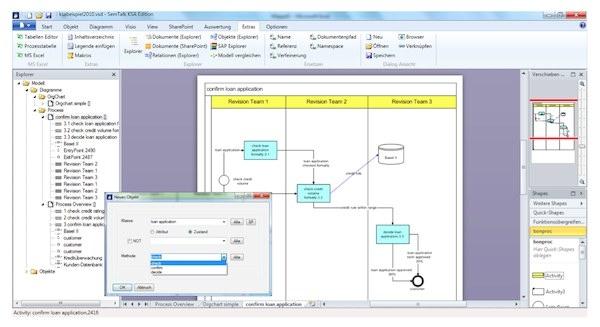 Potsdam-Info.Net - Potsdam Infos & Potsdam Tipps | Einfache Prozessmodellierung mit SemTalk