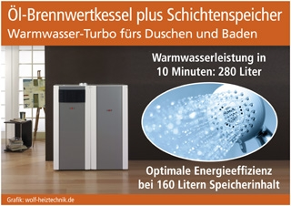 Duesseldorf-Info.de - Düsseldorf Infos & Düsseldorf Tipps | Grafik: wolf-heiztechnik.de (No. 4703)
