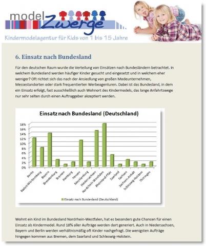 Niedersachsen-Infos.de - Niedersachsen Infos & Niedersachsen Tipps | Kindermodel-Studie 2012