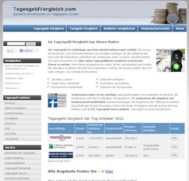 Frankfurt-News.Net - Frankfurt Infos & Frankfurt Tipps | tagesgeldvergleich.com analysiert Tagesgeldzinsen im Vergleich