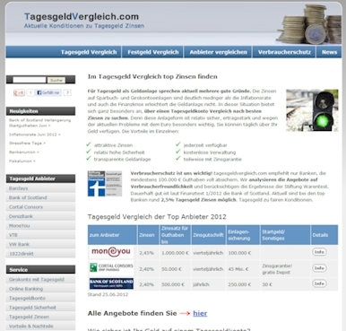 Flatrate News & Flatrate Infos | tagesgeldvergleich.com informiert über die Entwicklung der Geldmenge in der EU