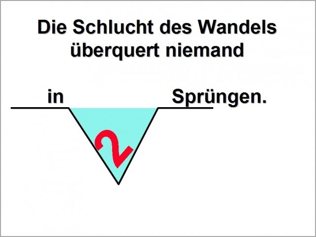 Einkauf-Shopping.de - Shopping Infos & Shopping Tipps | Wandel