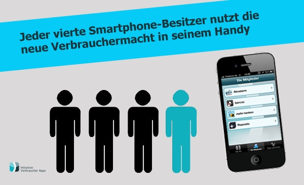 Berlin-News.NET - Berlin Infos & Berlin Tipps | Die Verbraucherschutz-Apps der IVA sind schon weit verbreitet