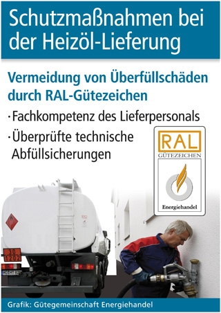 Duesseldorf-Info.de - Düsseldorf Infos & Düsseldorf Tipps | Grafik: Gütegemeinschaft Energiehandel (No. 4724)