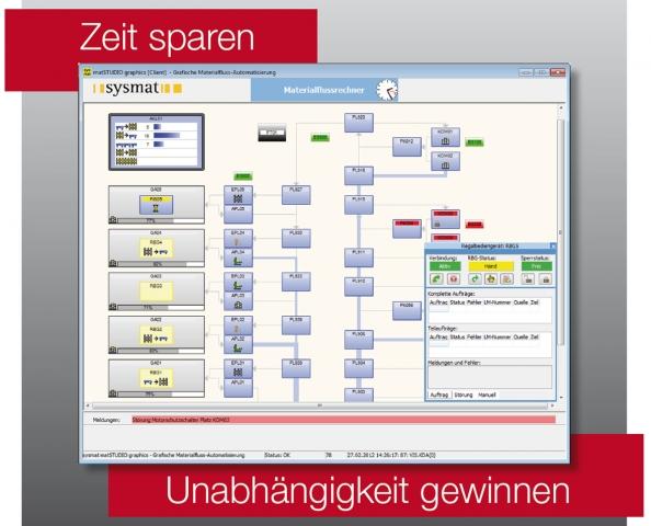 Der Screenshot von matSTUDIO graphics zeigt die neu entwickelte grafische Entwicklungsumgebung. Wie beim Anfertigen eines Ablaufdiagramms zeichnet der Anwender per Drag-and-drop und mit wenigen Mausklicks den gewünschten Materialfluss.