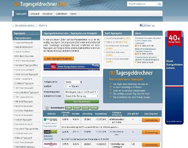 News - Central: Tagesgeldrechner.info informiert
