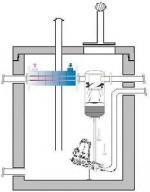Alternative & Erneuerbare Energien News: Foto: Kondensatschacht Biogas.