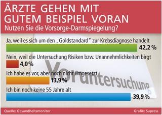 Nordrhein-Westfalen-Info.Net - Nordrhein-Westfalen Infos & Nordrhein-Westfalen Tipps | Supress