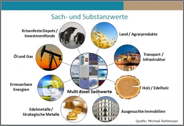 Versicherungen News & Infos | Finanzberatung M. Rehberger
