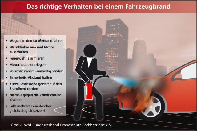 Auto News | bvbf – Bundesverband Brandschutz-Fachbetriebe e.V.
