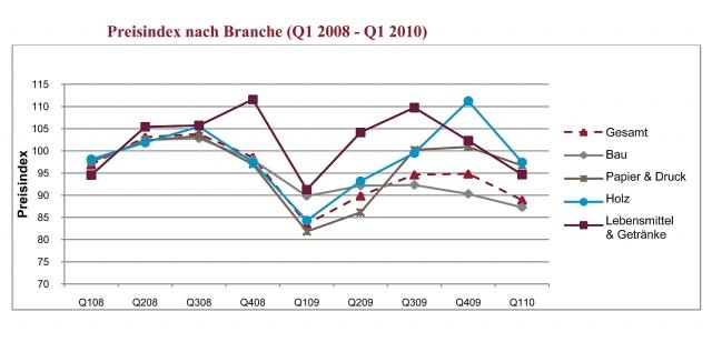 Europa-247.de - Europa Infos & Europa Tipps | TRANSPOREON GmbH