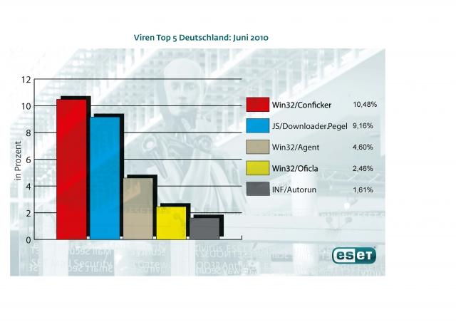 Grossbritannien-News.Info - Großbritannien Infos & Großbritannien Tipps | DATSEC Data Security