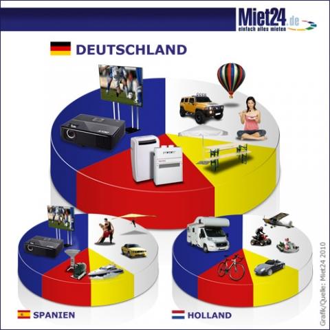 TV Infos & TV News @ TV-Info-247.de | Miet24 GmbH