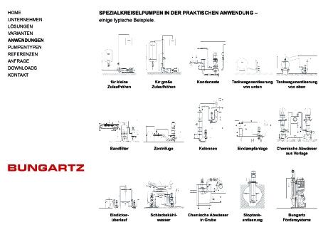 Duesseldorf-Info.de - Düsseldorf Infos & Düsseldorf Tipps |   Paul Bungartz GmbH & Co. KG