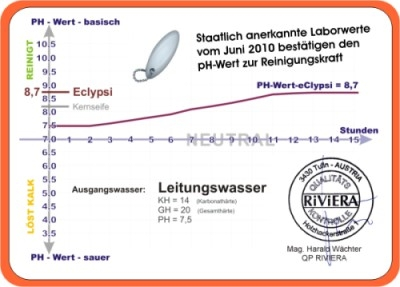 Berlin-News.NET - Berlin Infos & Berlin Tipps | ZARObiotec