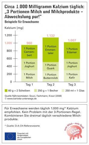 Niedersachsen-Infos.de - Niedersachsen Infos & Niedersachsen Tipps | Servicebüro