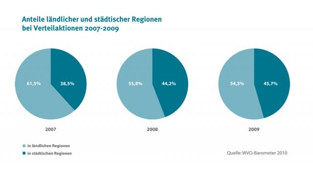 Frankfurt-News.Net - Frankfurt Infos & Frankfurt Tipps | WVO Verbund e.V.