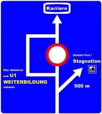 Nordrhein-Westfalen-Info.Net - Nordrhein-Westfalen Infos & Nordrhein-Westfalen Tipps | Dr. Ebert Kolleg