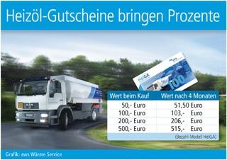 Gutscheine-247.de - Infos & Tipps rund um Gutscheine | Supress