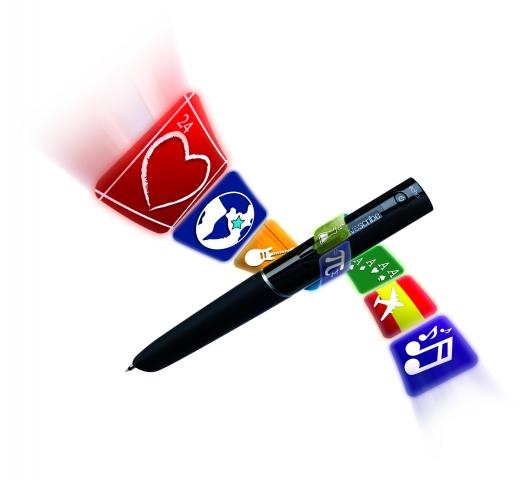 Kleinanzeigen News & Kleinanzeigen Infos & Kleinanzeigen Tipps | Livescribe
