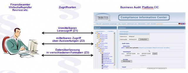 Nordrhein-Westfalen-Info.Net - Nordrhein-Westfalen Infos & Nordrhein-Westfalen Tipps | TRIBUTUS Compliance Solutions GmbH