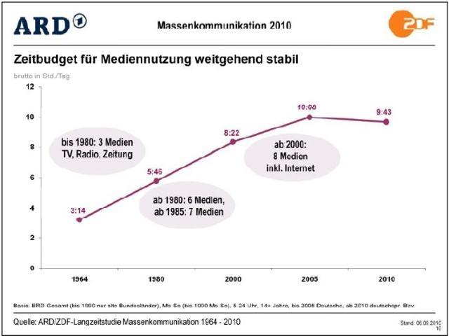 Baden-Württemberg-Infos.de - Baden-Württemberg Infos & Baden-Württemberg Tipps | Photomed Bundesfachverband Solarien und Besonnung e.V.
