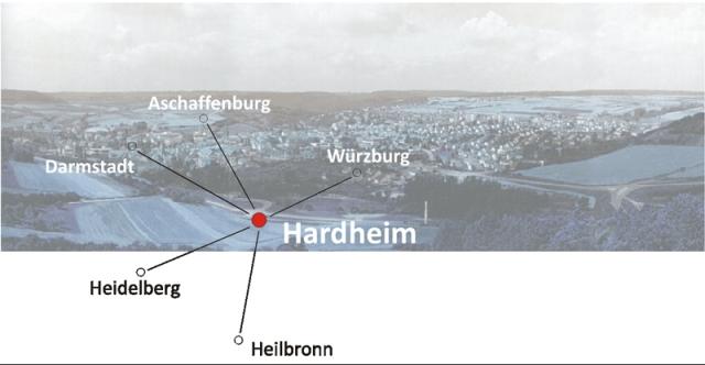 Forum News & Forum Infos & Forum Tipps | SMG GmbH