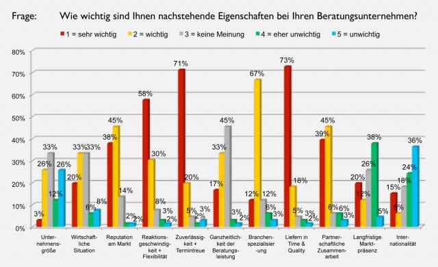 Versicherungen News & Infos | nobisCum Deutschland GmbH