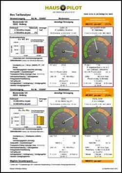 Tarif Infos & Tarif Tipps & Tarif News | Foto: Muster einer Tarifanalyse von HausPilot.