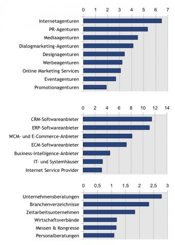 Hamburg-News.NET - Hamburg Infos & Hamburg Tipps | Benchpark GmbH & Co. KG