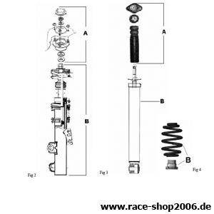Shopping -News.de - Shopping Infos & Shopping Tipps | Raceland GmbH