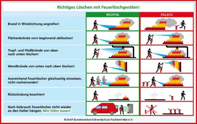 bvbf – Bundesverband Brandschutz-Fachbetriebe e.V.
