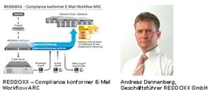 REDDOXX GmbH