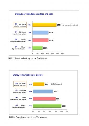 Rheinland-Pfalz-Info.Net - Rheinland-Pfalz Infos & Rheinland-Pfalz Tipps | Corvaglia Mould AG