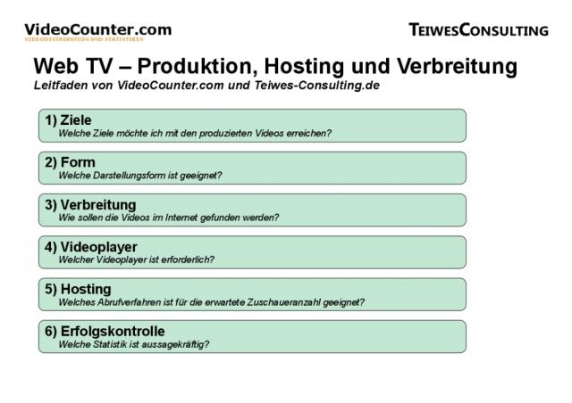 Video Infos & Video Tipps & Video News | Webeffekt AG