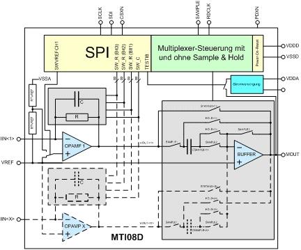 Thueringen-Infos.de - Thüringen Infos & Thüringen Tipps | MAZeT GmbH