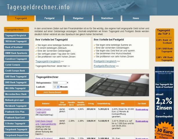 Medien-News.Net - Infos & Tipps rund um Medien | Concitare GmbH